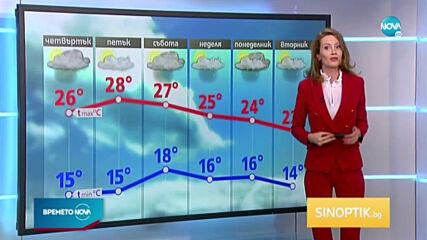 Прогноза за времето (24.09.2020 - следобедна емисия)