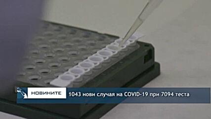 1043 нови случая на COVID-19 при 7094 теста
