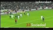 Cristiano Ronaldo all 53 Golls of 2010-2011