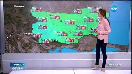 Прогноза за времето (15.04.2015 - сутрешна)