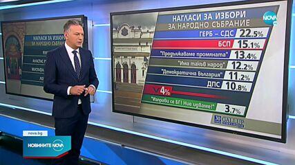 """""""Галъп"""": 56,4% заявяват, че ще гласуват за президент"""