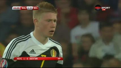 Уелс - Белгия 1:0