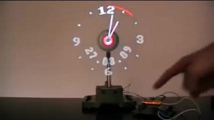 Часовник на бъдещето