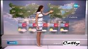 Прогноза за времето (03.07.2015 - обедна)