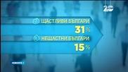 Щастливите българи са повече от нещастните, песимисти сме за 2015-а