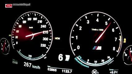 Bmw M5 (2012) top speed