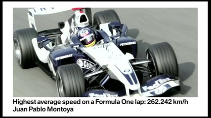 Bmw Power - 10 години във Формула 1