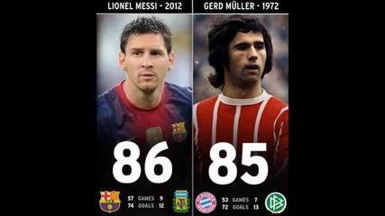 Меси подобри рекорда на Мюлер ( Вижте всичките му 86 гола през годината )