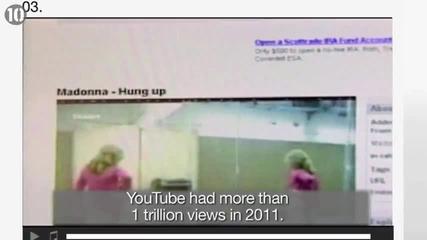 10 Неща, които не знаете за Youtube
