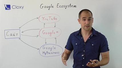 Rel=publisher - как да свържем сайта си с Google Plus страница?