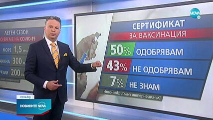 """""""Галъп"""": 1,4 милиона българи са отложили планирана почивка у нас заради COVID-19"""