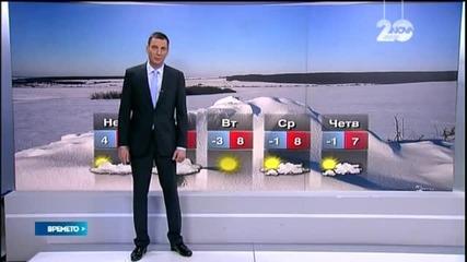 Прогноза за времето (10.01.2015 - централна)