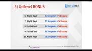 Futurenet,sunum video 80-100 $ Nasil Kazanilir izleyin