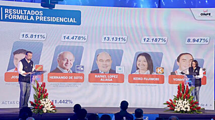 Peru: Presidential election heads to run-off as leftist Pedro Castillo leads