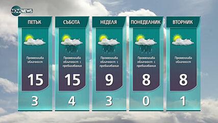 Прогноза за времето на NOVA NEWS (24.02.2021 - 20:00)