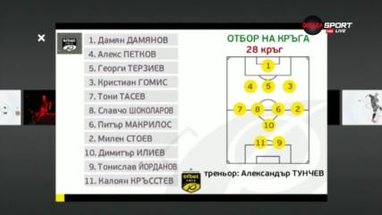 Идеалният тим на изминалия кръг в efbet Лига