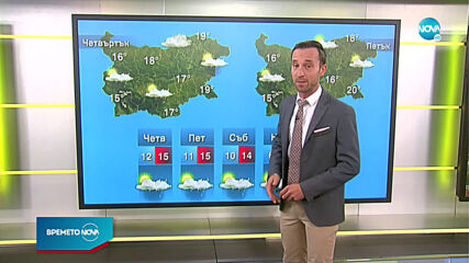 Прогноза за времето (28.10.2020 - сутрешна)