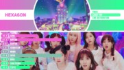 Twice - Candy Pop Line Distribution Color Coded