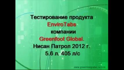 Тест Envirotabs, Нисан Патрул 2012 г.