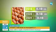Цените на повечето храни са се вдигнали рекордно в пандемията