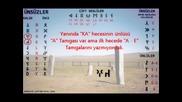Kadim (eski) Turk Abecesi (alfabesi) - 6. Bolum