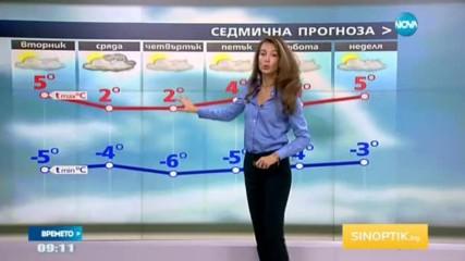 Прогноза за времето (20.12.2016 - сутрешна)