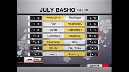 2009 july grand sumo tournament - day 10