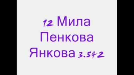 Тренировъ4ен Изпит По Математика Във Русе
