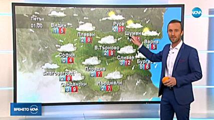 Прогноза за времето (25.03.2020 - централна емисия)