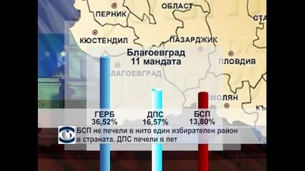 Кой къде печели на изборите в България
