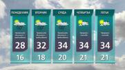 Прогноза за времето на NOVA NEWS (20.06.2021 - 14:00)