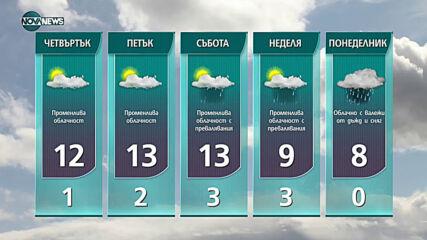 Прогноза за времето на NOVA NEWS (24.02.2021 - 14:00)