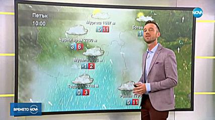 Прогноза за времето (08.11.2019 - сутрешна)