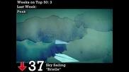За пръв път във Vbox7!!! The Geo King - Top 50 Singles - 18.09.2010