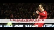 Топ 20 гола на Димитър Бербатов в Манчестър Юнайтед