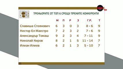Треньорите от топ 6 срещу преките си конкуренти