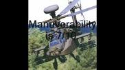 Ka 50/52 Vs Ah 64 Apache (crapache)