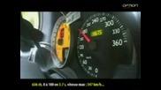 Ускорение На Ferrari F430 Novitec
