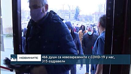 466 души са новозаразените с COVID-19 у нас, 315 оздравели
