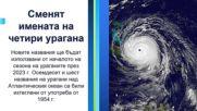 Сменят имената на четири урагана