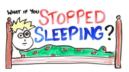 Какво ще стане ако спрем да спим? (превод)