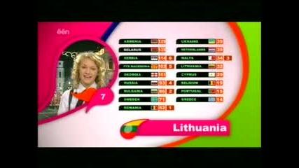 Junior Eurovision 2007 - Гласуване(част 3)