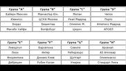 Групите на Шампиоснката Лига за сезон 2009/2010