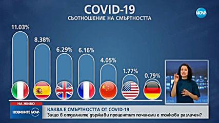 Защо в отделните държави процентът на починалите от COVID-19 е толкова различен?