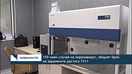159 нови случая на коронавирус, общият брой на заразените достига 7411