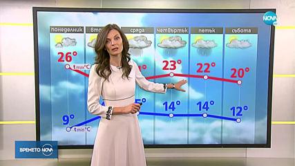 Прогноза за времето (23.09.2019 - сутрешна)