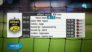 Спортни новини (05.12.2020 - обедна емисия)