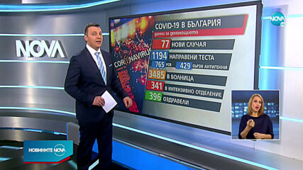 Новините на NOVA (18.01.2021 - късна емисия)