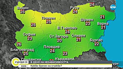 Прогноза за времето (22.09.2019 - сутрешна)