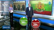 """""""Галъп"""": 56% вярват в президентската институция"""